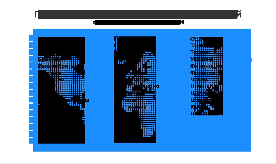 7_страны_инф