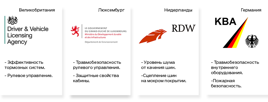 8_сертификаты